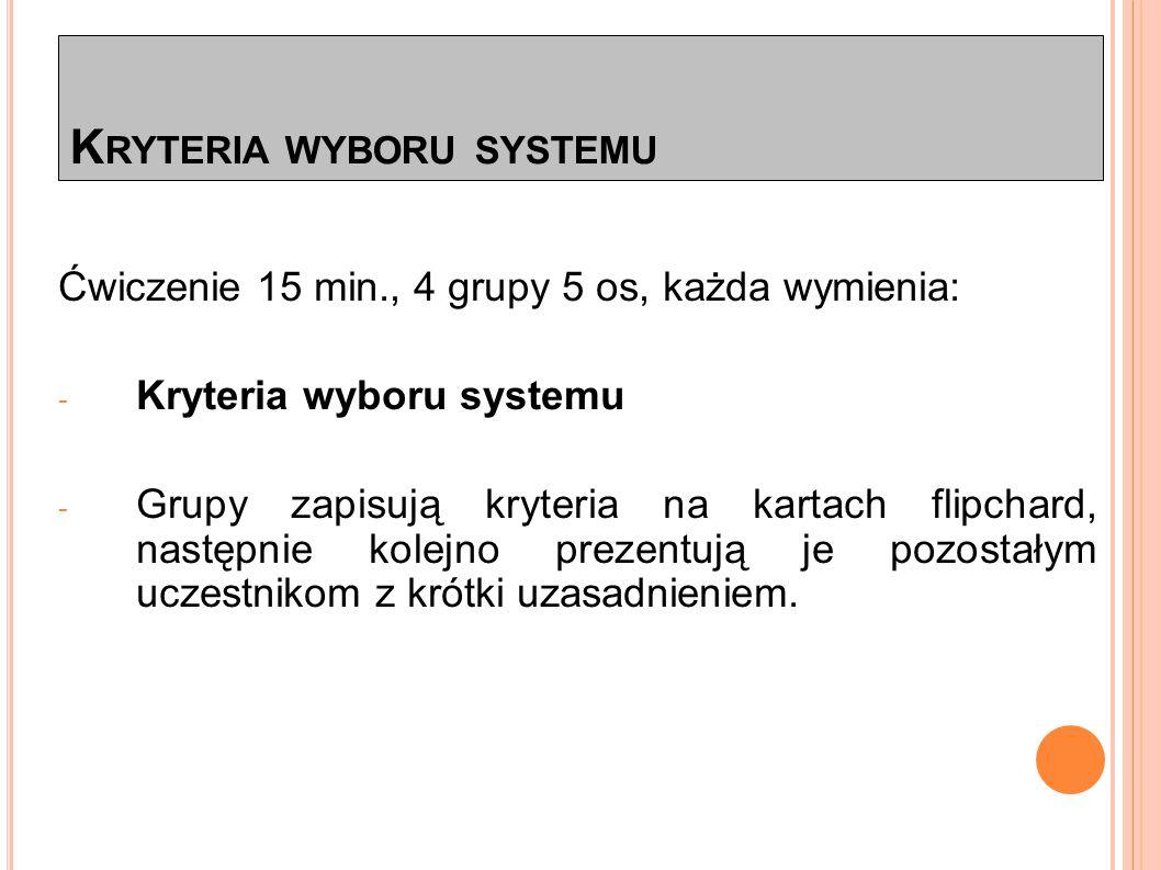 Kryteria wyboru systemu *