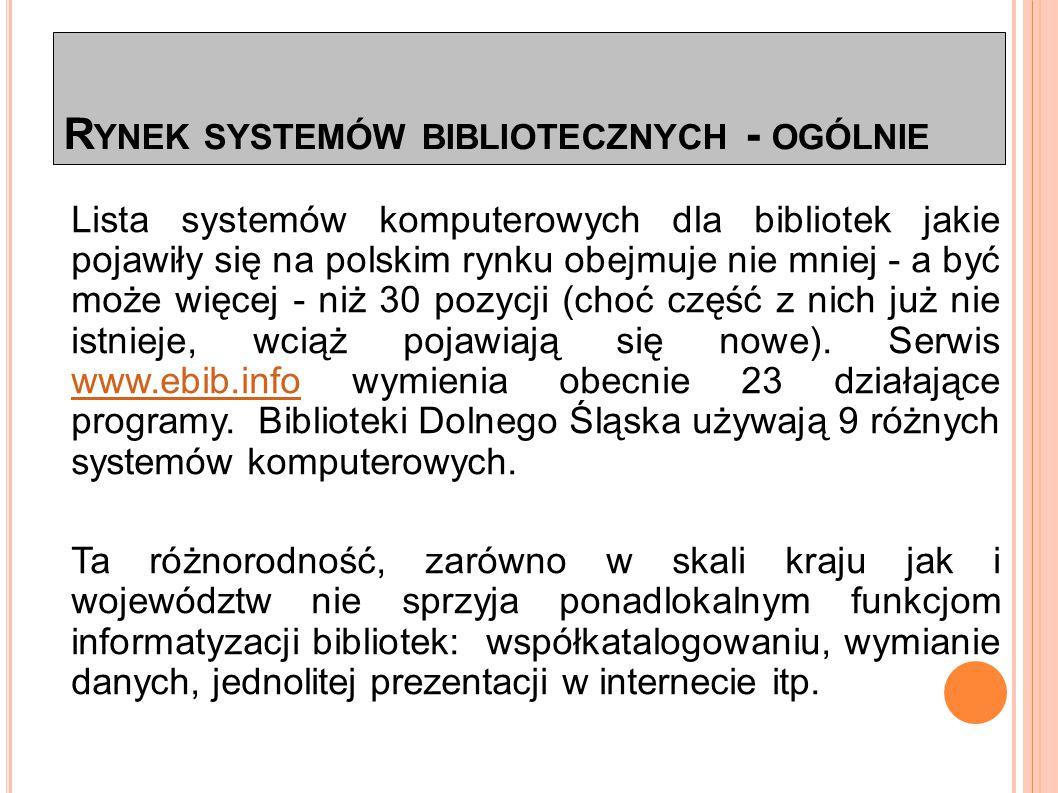 Rynek systemów bibliotecznych - lista