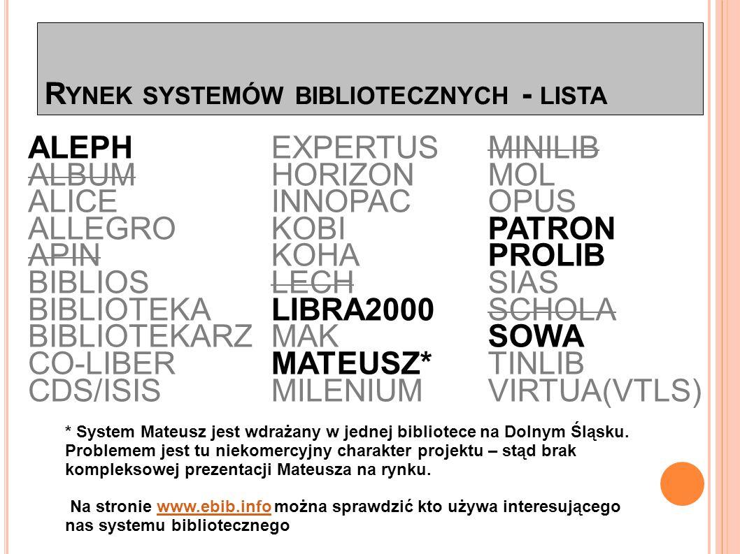 Rynek systemów bibliotecznych - tendencje