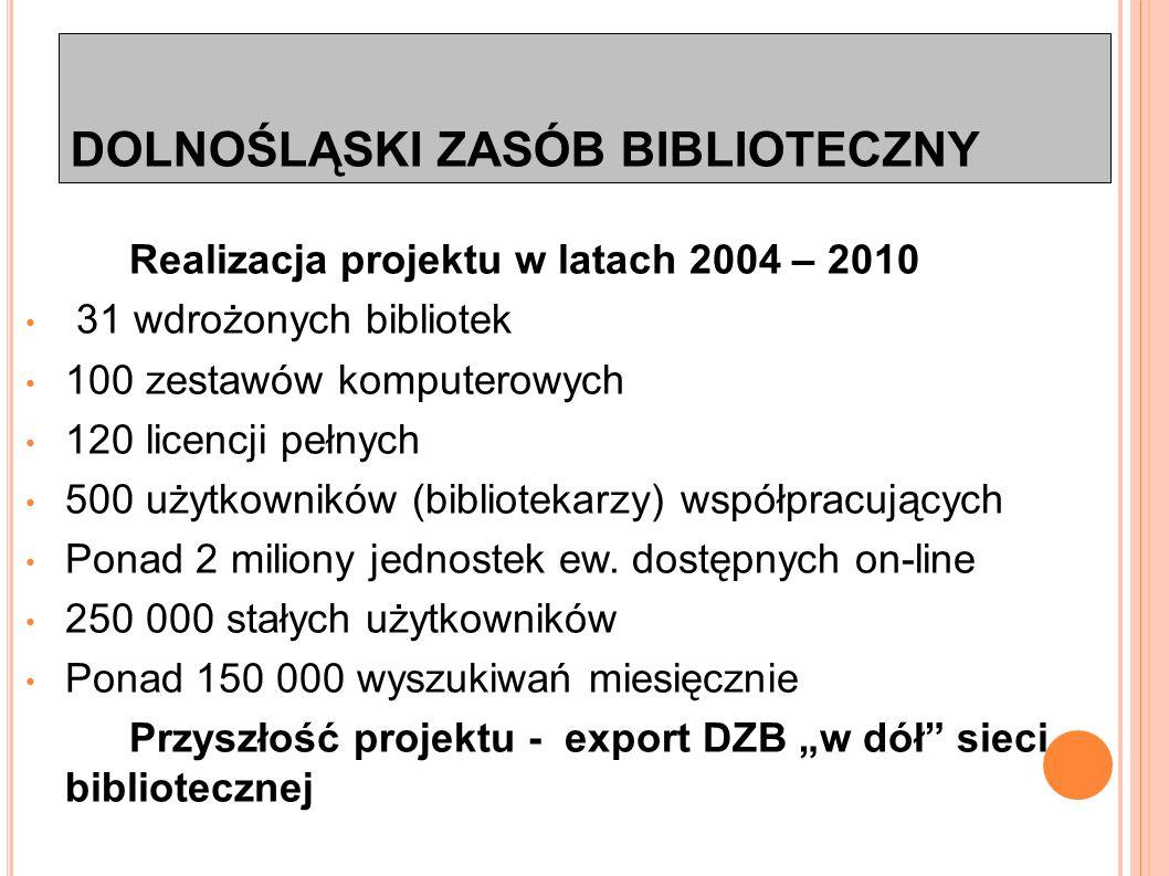 I ETAP II ETAP III ETAP DZB 2005-2006 DZB 2004 DZB 2008 Głogów Góra