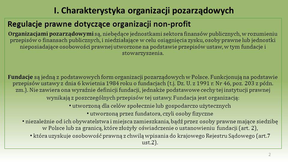 I. Charakterystyka organizacji pozarządowych