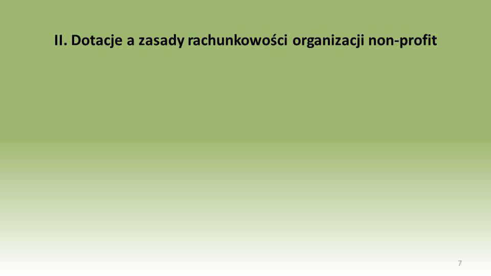 II. Dotacje a zasady rachunkowości organizacji non-profit