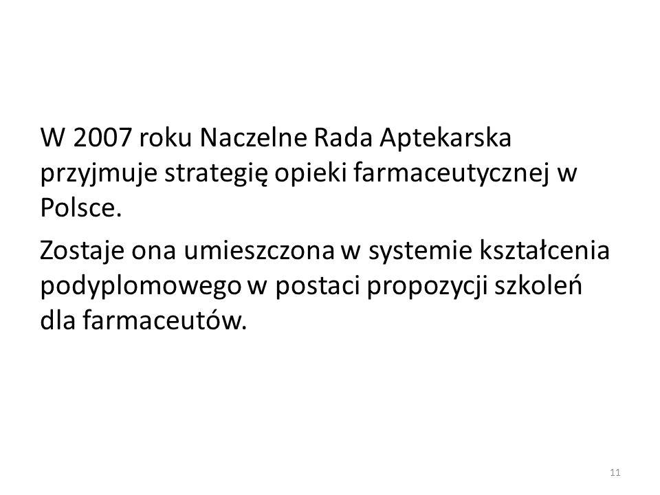 W 2007 roku Naczelne Rada Aptekarska przyjmuje strategię opieki farmaceutycznej w Polsce.