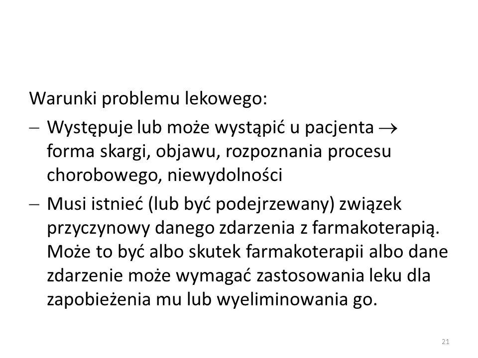 Warunki problemu lekowego: