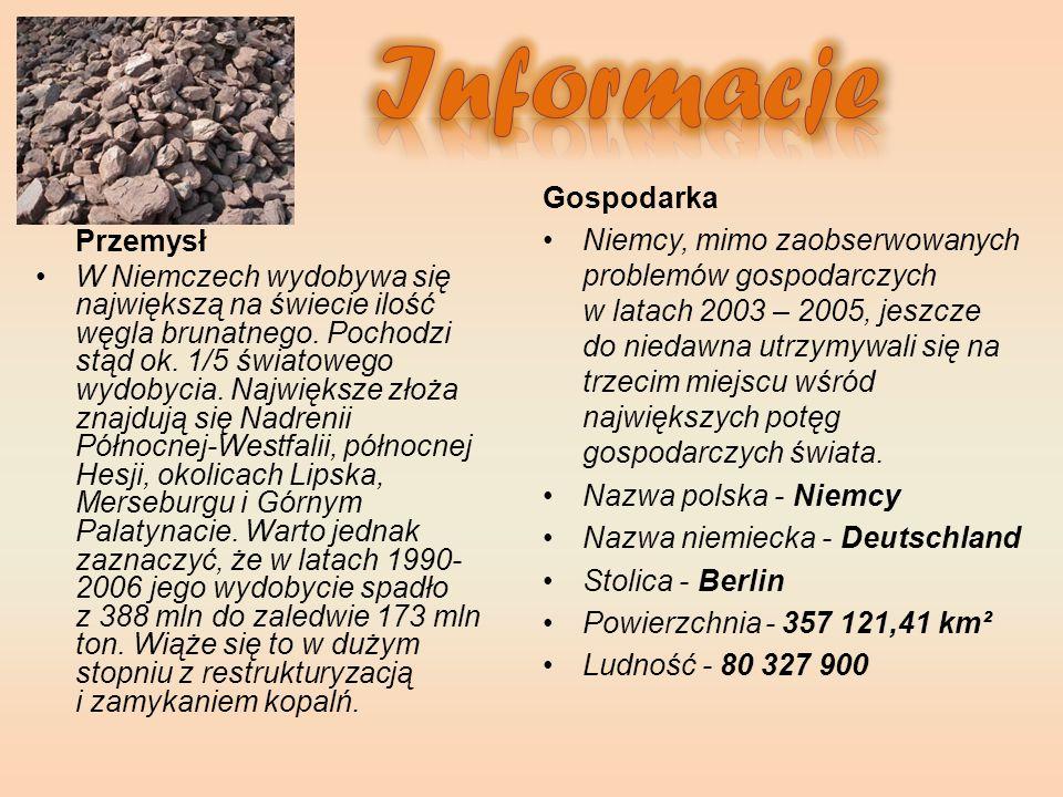 Informacje Gospodarka