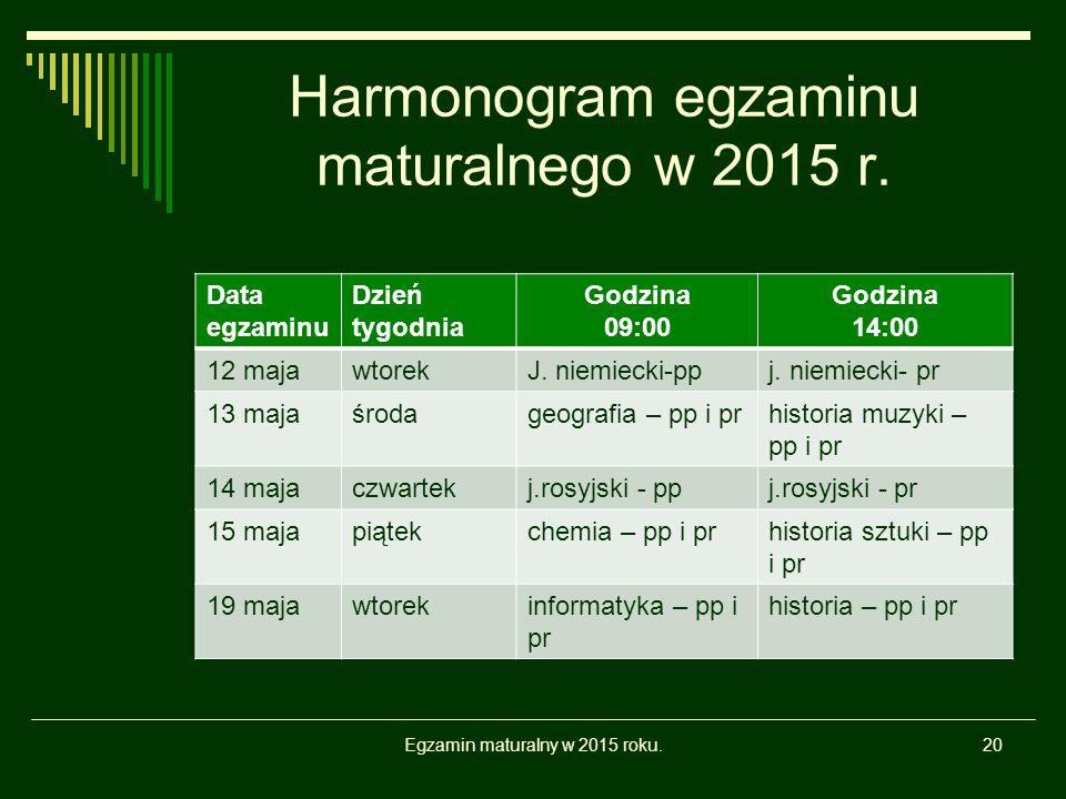 Harmonogram egzaminu maturalnego w 2015 r.