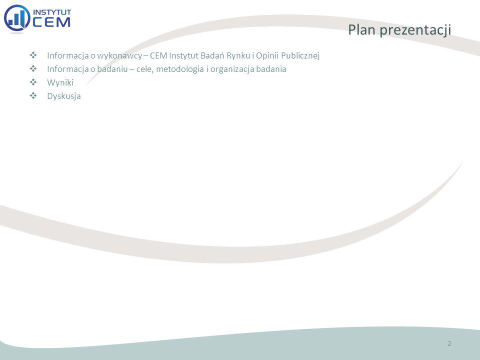 Plan prezentacji Informacja o wykonawcy – CEM Instytut Badań Rynku i Opinii Publicznej.