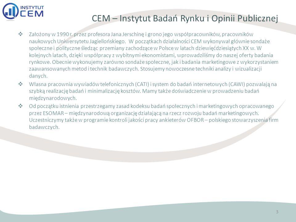CEM – Instytut Badań Rynku i Opinii Publicznej