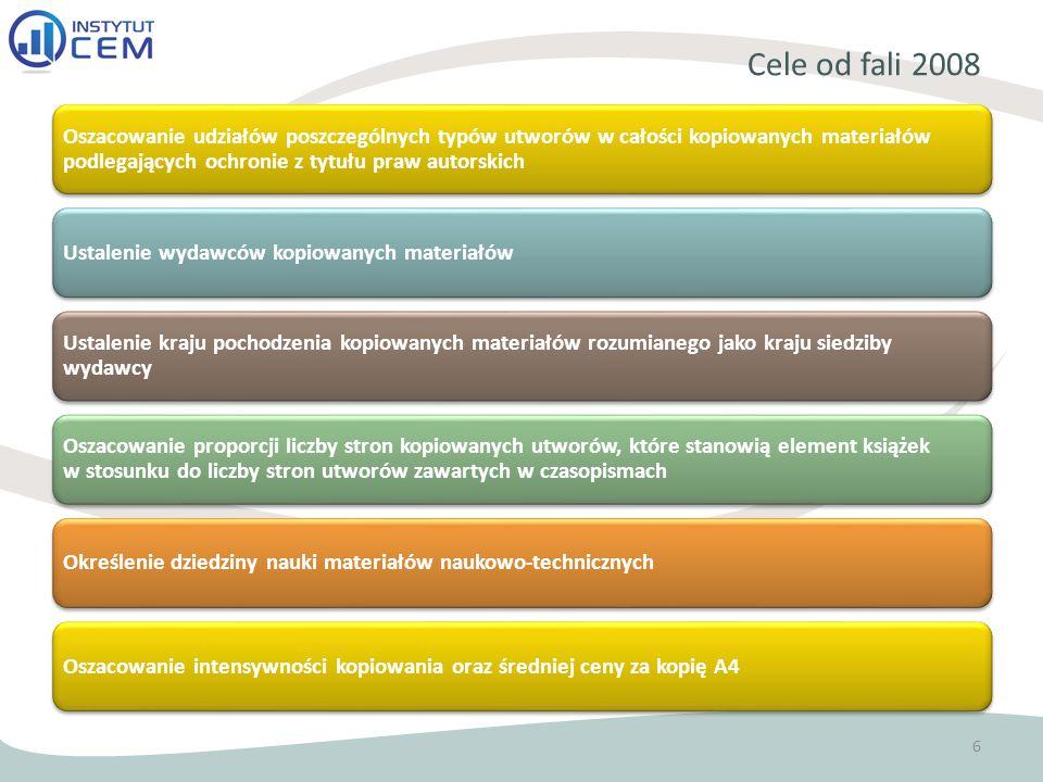 Cele od fali 2008 Oszacowanie udziałów poszczególnych typów utworów w całości kopiowanych materiałów podlegających ochronie z tytułu praw autorskich.