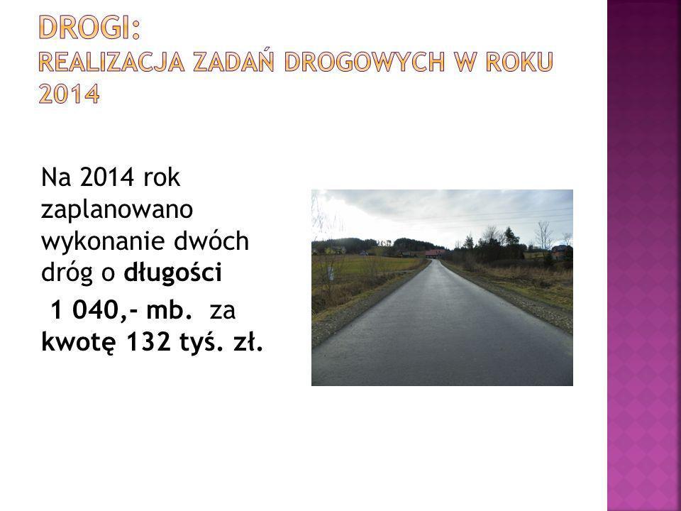 Drogi: Realizacja zadań drogowych w roku 2014