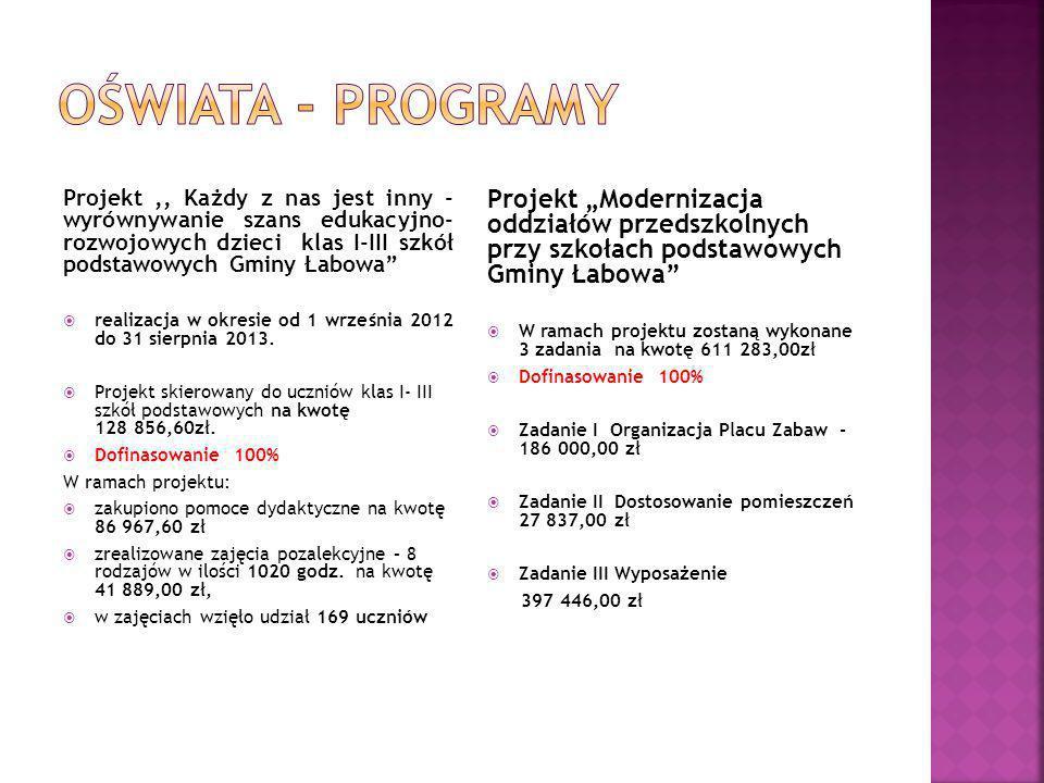 Oświata - programy