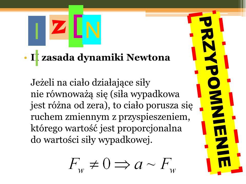 D N II Z PRZYPOMNIENIE II zasada dynamiki Newtona