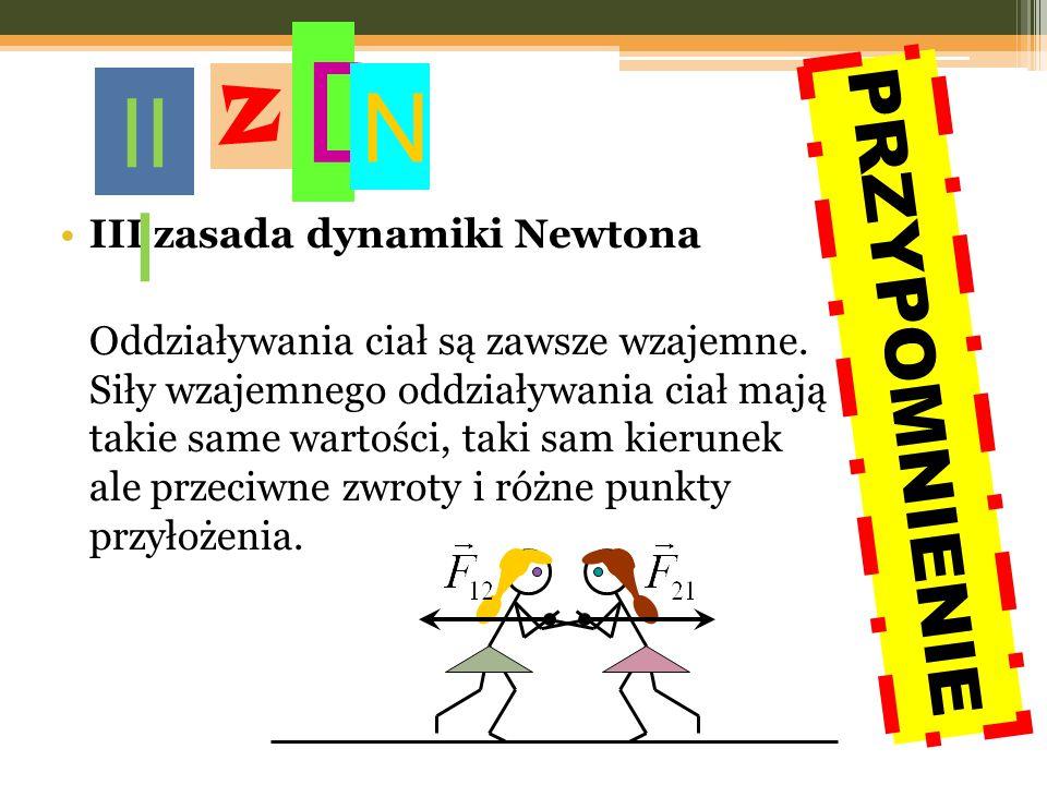 D N III Z PRZYPOMNIENIE III zasada dynamiki Newtona