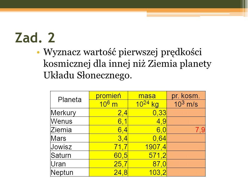 Zad. 2 Wyznacz wartość pierwszej prędkości kosmicznej dla innej niż Ziemia planety Układu Słonecznego.