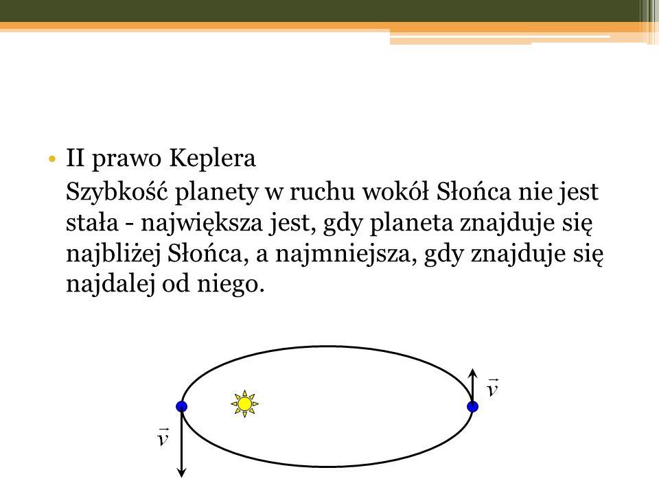 II prawo Keplera