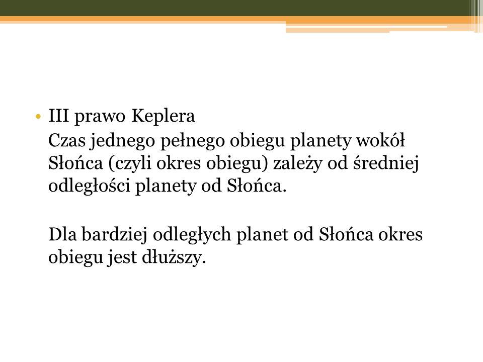 III prawo Keplera Czas jednego pełnego obiegu planety wokół Słońca (czyli okres obiegu) zależy od średniej odległości planety od Słońca.