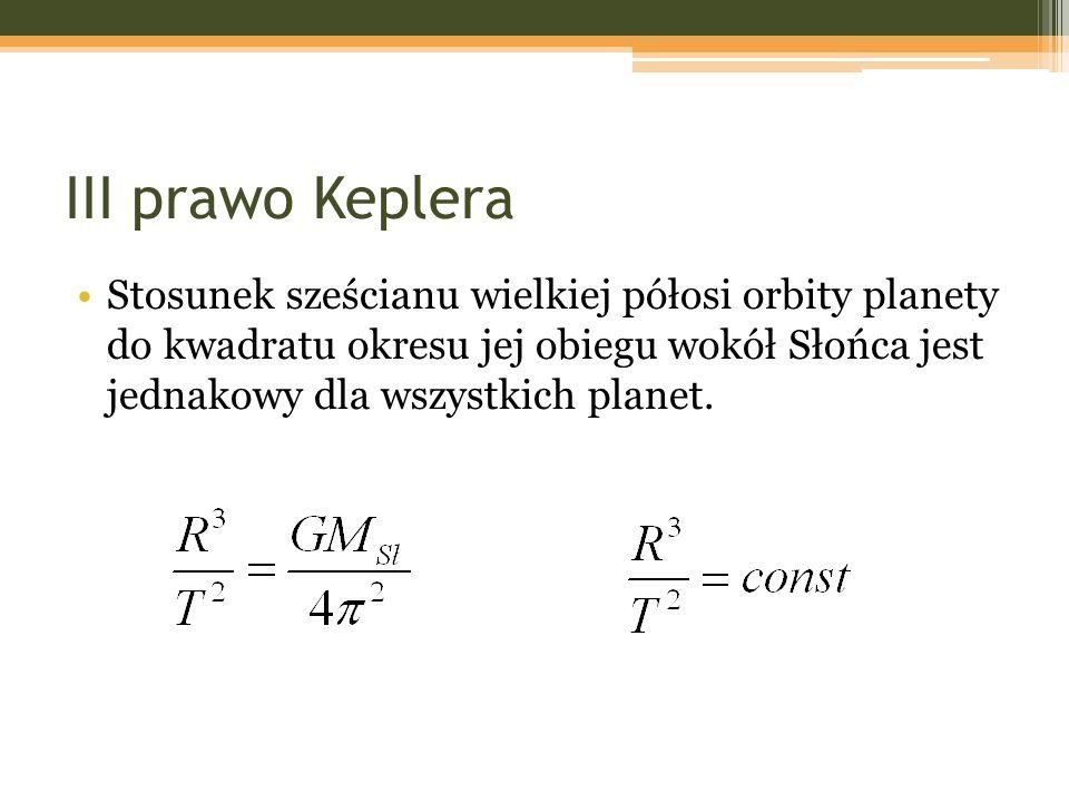 III prawo Keplera