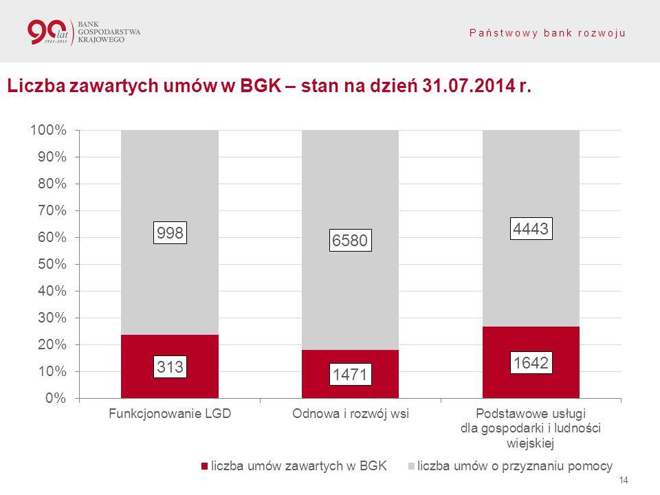 Liczba zawartych umów w BGK – stan na dzień 31.07.2014 r.