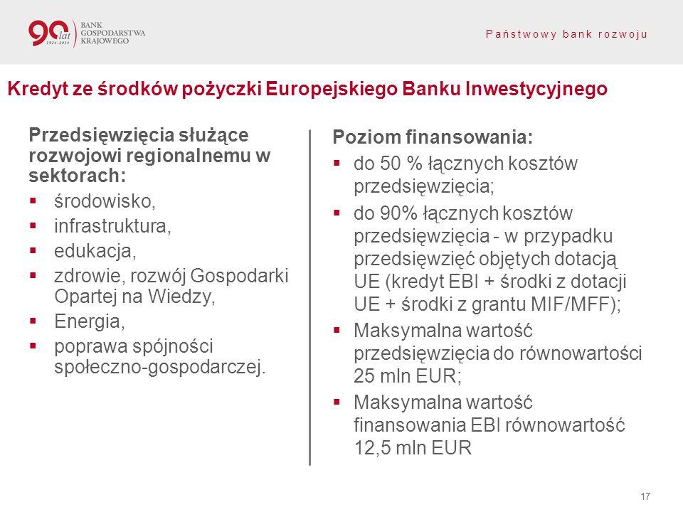 Kredyt ze środków pożyczki Europejskiego Banku Inwestycyjnego