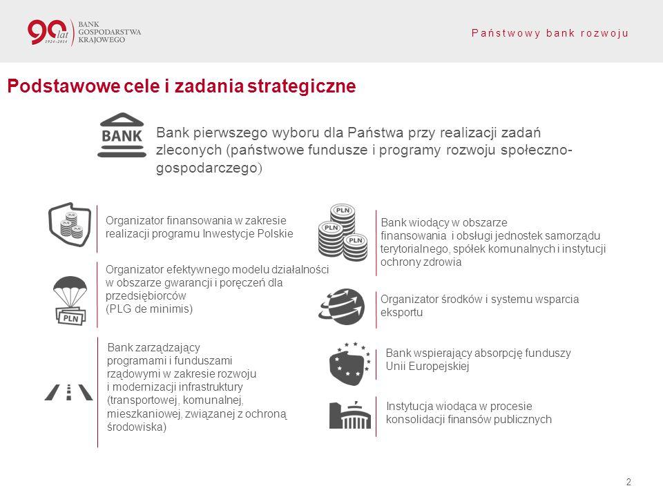 Podstawowe cele i zadania strategiczne