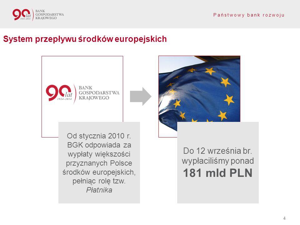 181 mld PLN System przepływu środków europejskich Do 12 września br.