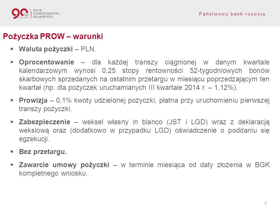 Pożyczka PROW – warunki