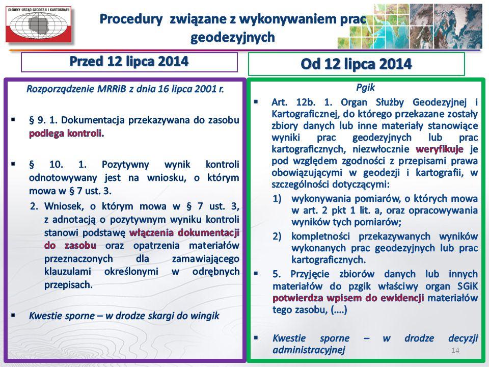 Procedury związane z wykonywaniem prac geodezyjnych