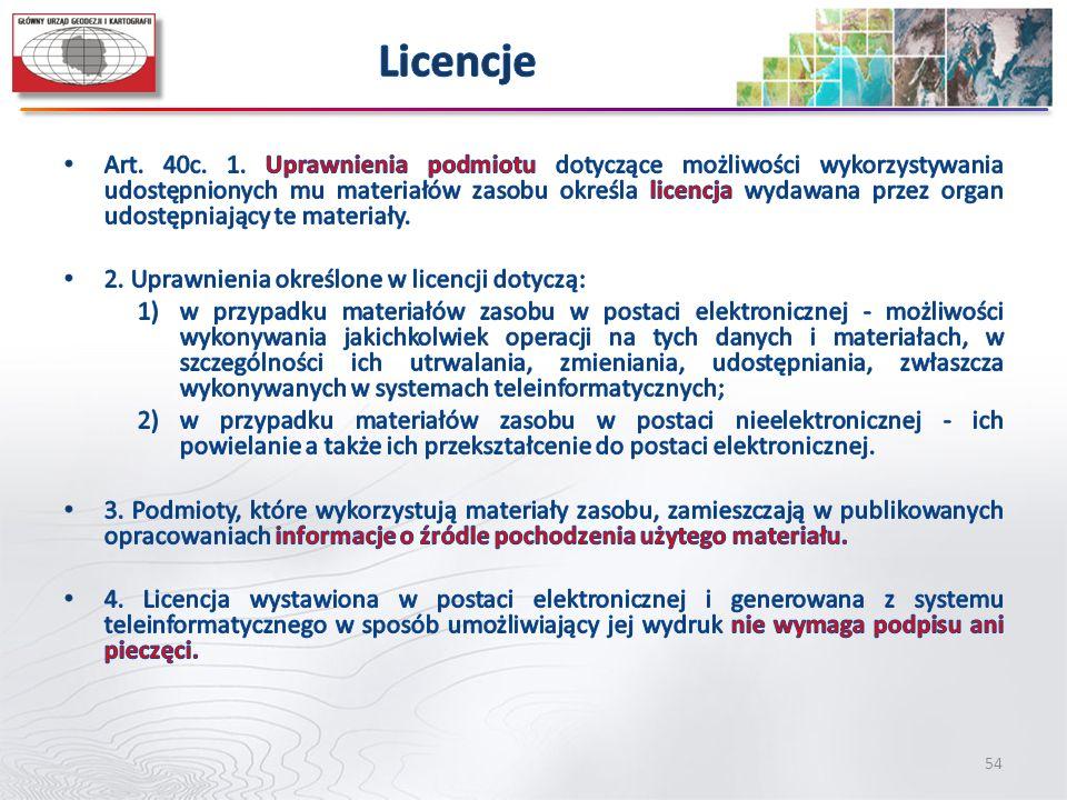 Licencje
