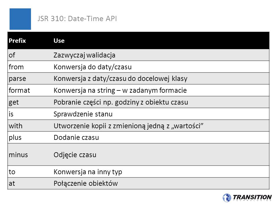 Prostota Płynność Niezmienność Rozszerzalność JSR 310: Date-Time API