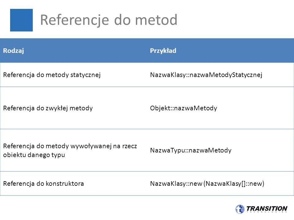 Referencje do metod Rodzaj Przykład Referencja do metody statycznej