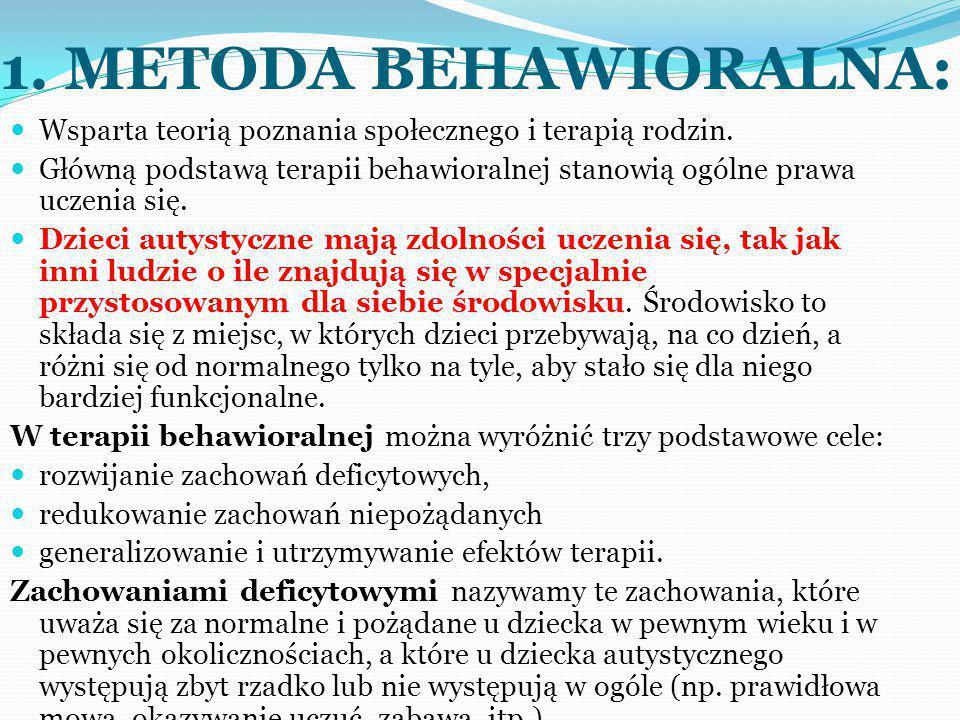 1. METODA BEHAWIORALNA: Wsparta teorią poznania społecznego i terapią rodzin.