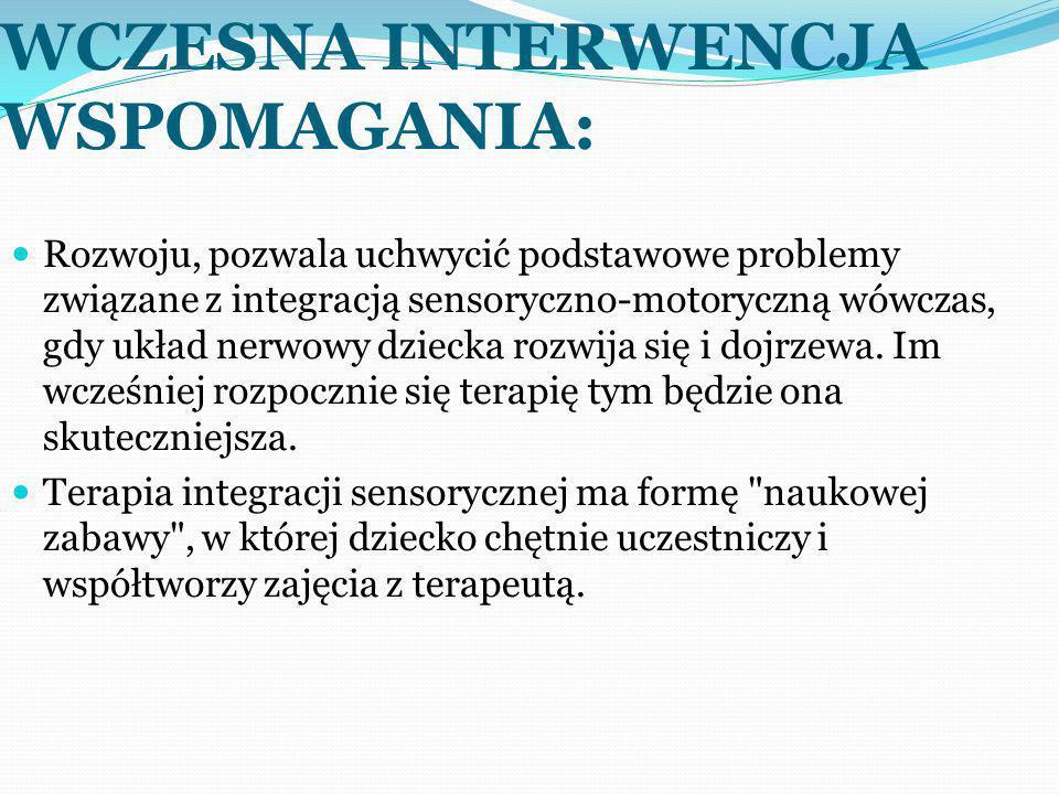 WCZESNA INTERWENCJA WSPOMAGANIA: