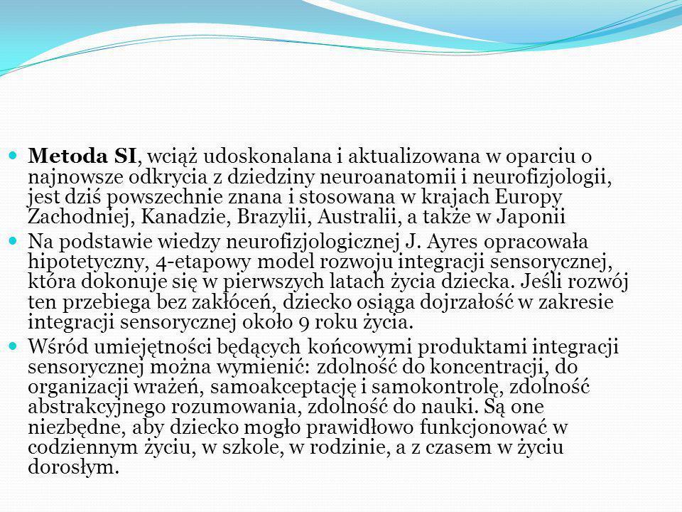 Metoda SI, wciąż udoskonalana i aktualizowana w oparciu o najnowsze odkrycia z dziedziny neuroanatomii i neurofizjologii, jest dziś powszechnie znana i stosowana w krajach Europy Zachodniej, Kanadzie, Brazylii, Australii, a także w Japonii