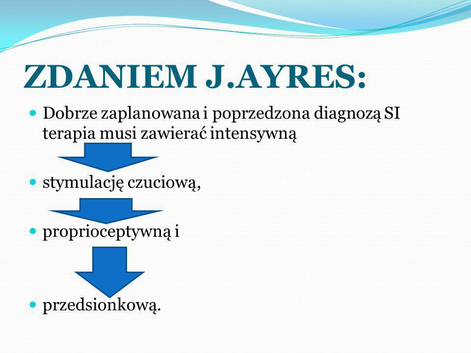 ZDANIEM J.AYRES: Dobrze zaplanowana i poprzedzona diagnozą SI terapia musi zawierać intensywną. stymulację czuciową,