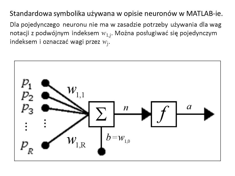 Standardowa symbolika używana w opisie neuronów w MATLAB-ie.