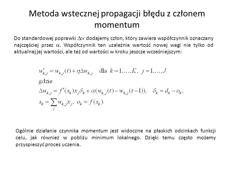 Metoda wstecznej propagacji błędu z członem momentum