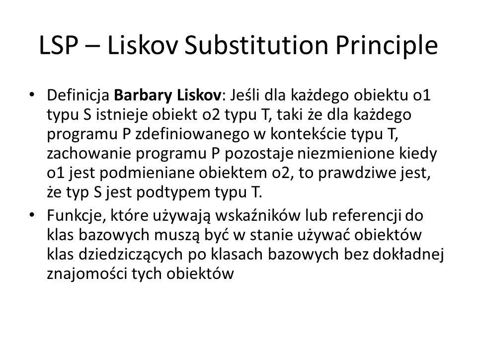 LSP – Liskov Substitution Principle
