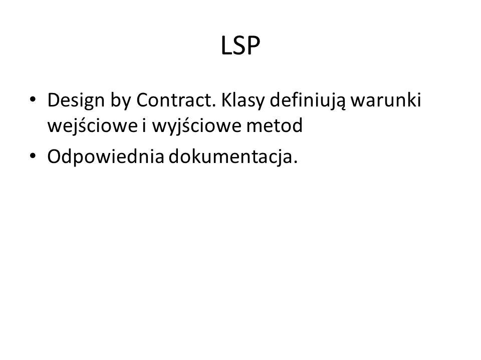 LSP Design by Contract. Klasy definiują warunki wejściowe i wyjściowe metod.