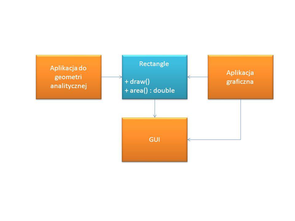 Aplikacja do geometri analitycznej