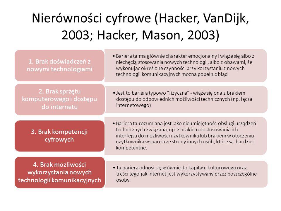 Nierówności cyfrowe (Hacker, VanDijk, 2003; Hacker, Mason, 2003)