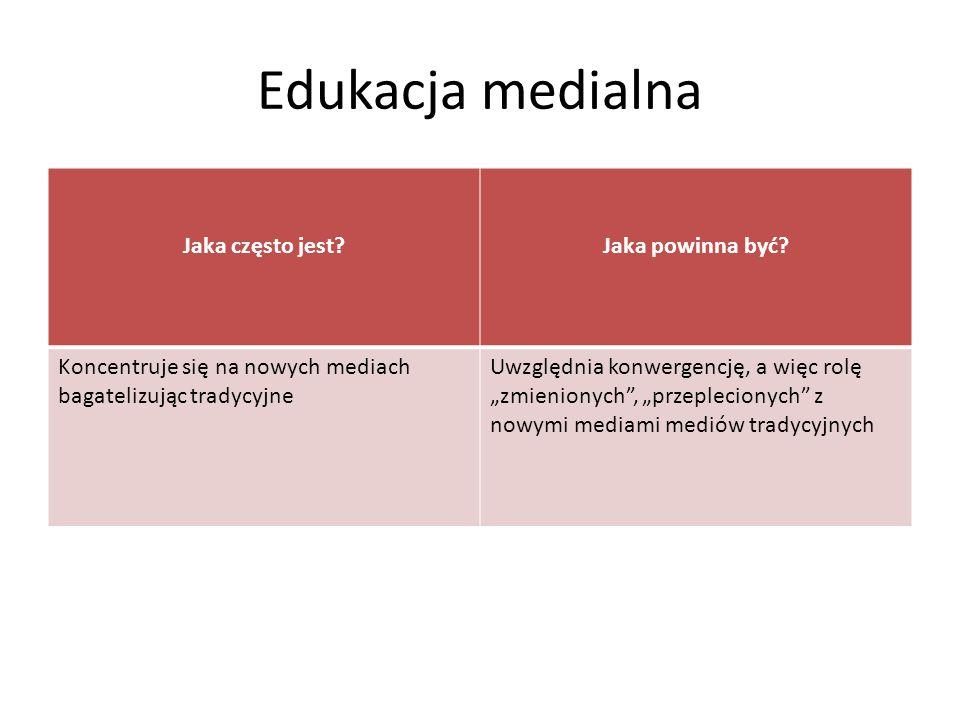 Edukacja medialna Jaka często jest Jaka powinna być