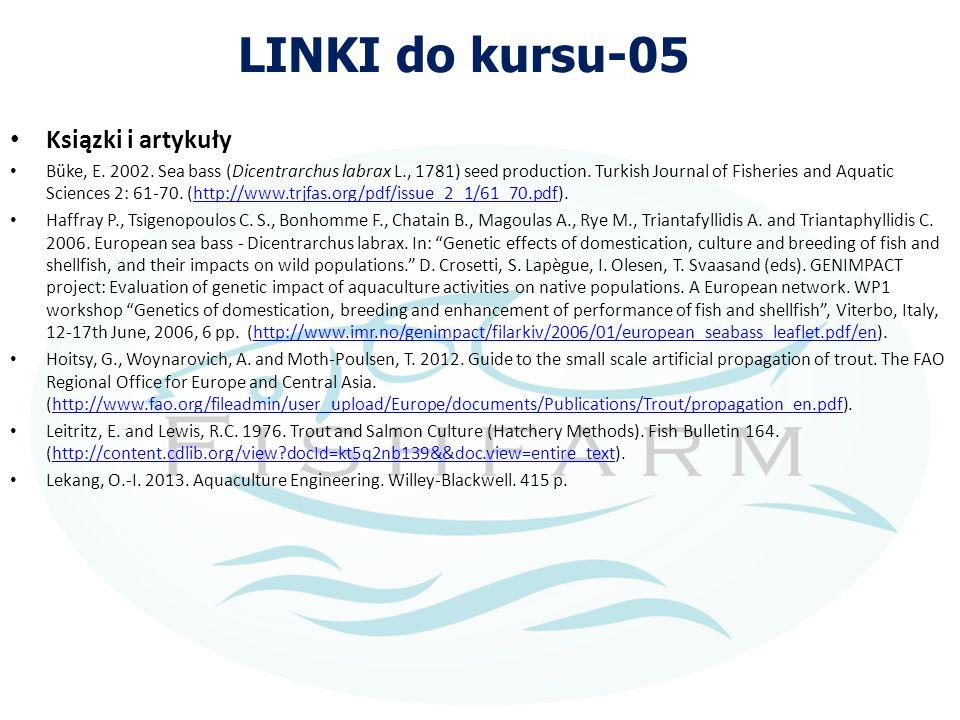 LINKI do kursu-05 Ksiązki i artykuły