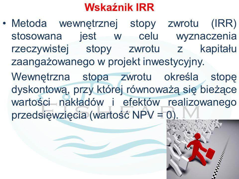 Wskaźnik IRR