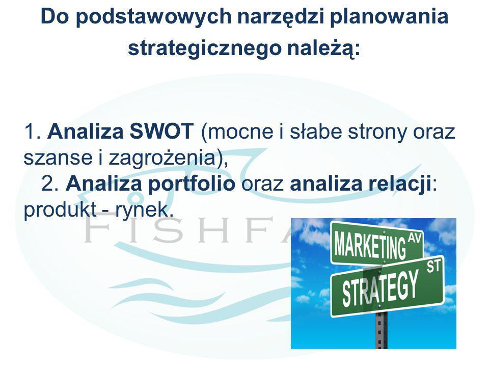Do podstawowych narzędzi planowania strategicznego należą: 1