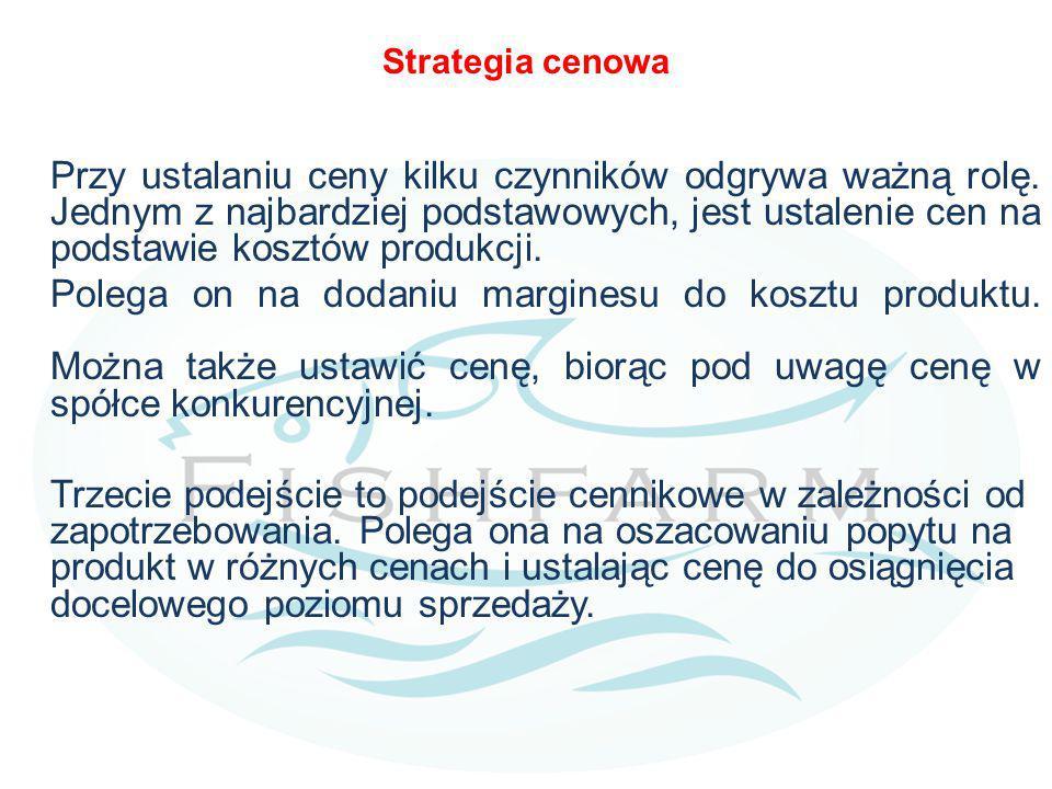 Strategia cenowa