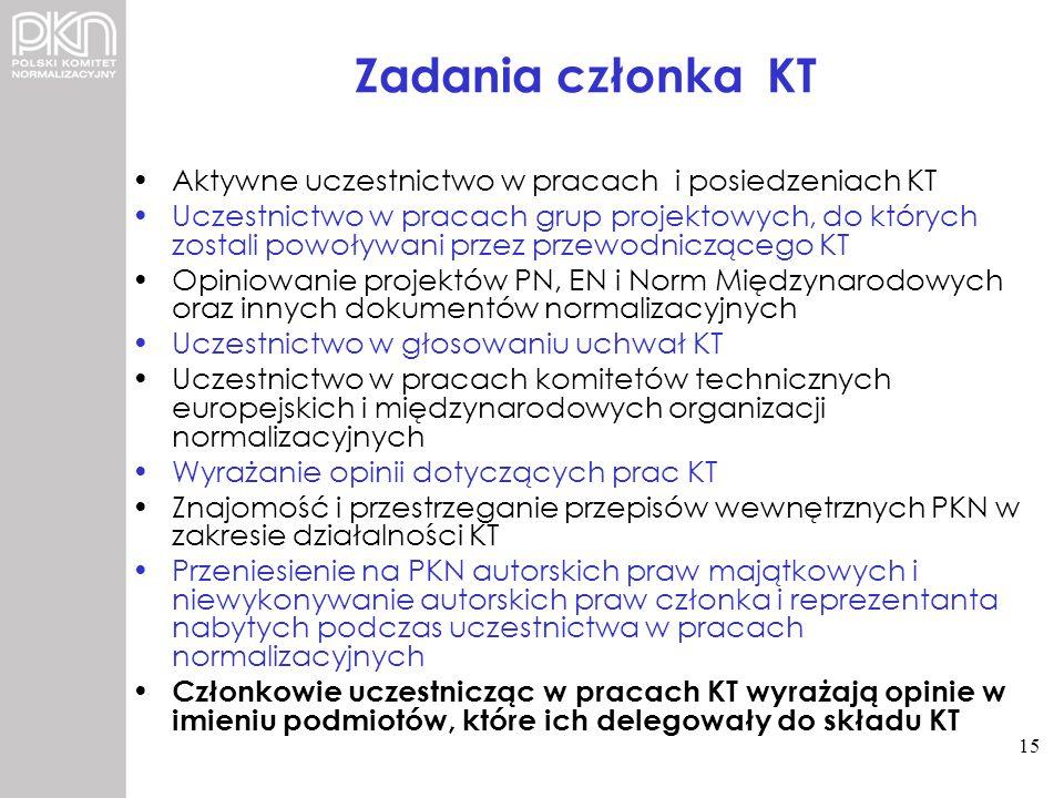 Zadania członka KT Aktywne uczestnictwo w pracach i posiedzeniach KT