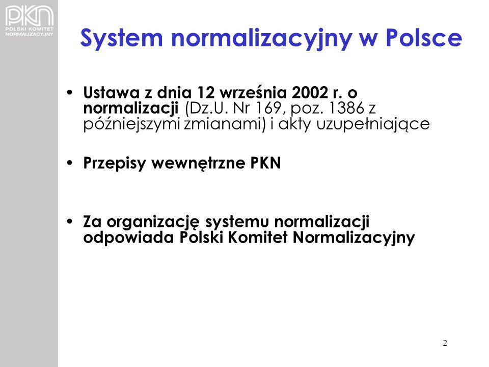 System normalizacyjny w Polsce