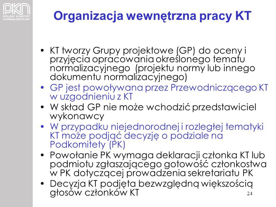 Organizacja wewnętrzna pracy KT