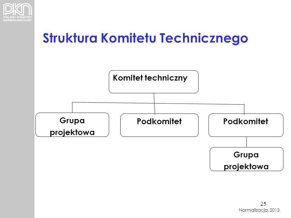 Struktura Komitetu Technicznego
