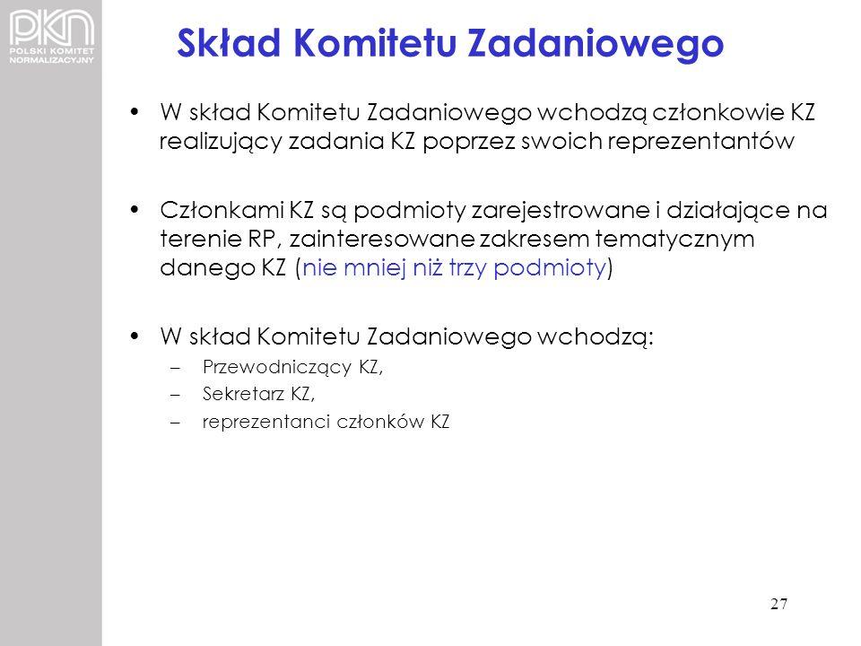 Skład Komitetu Zadaniowego